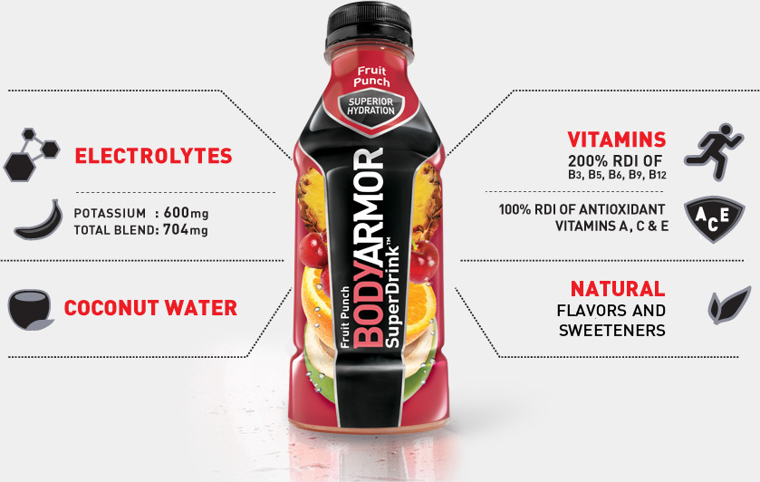 Sverve BODYARMOR Super Drink Graphic